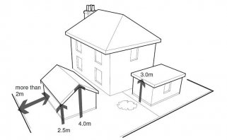 Diagram showing property more than 2m from a boundary & eave height more than 2.5m