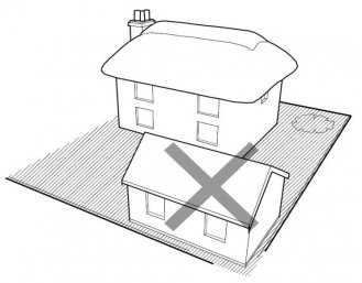 Diagram showing listed properties will require planning permission for a garden building