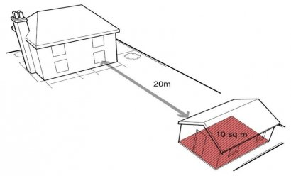 Diagram showing planning permission limitations for designated land
